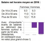 IMG/salaire-net-horaire